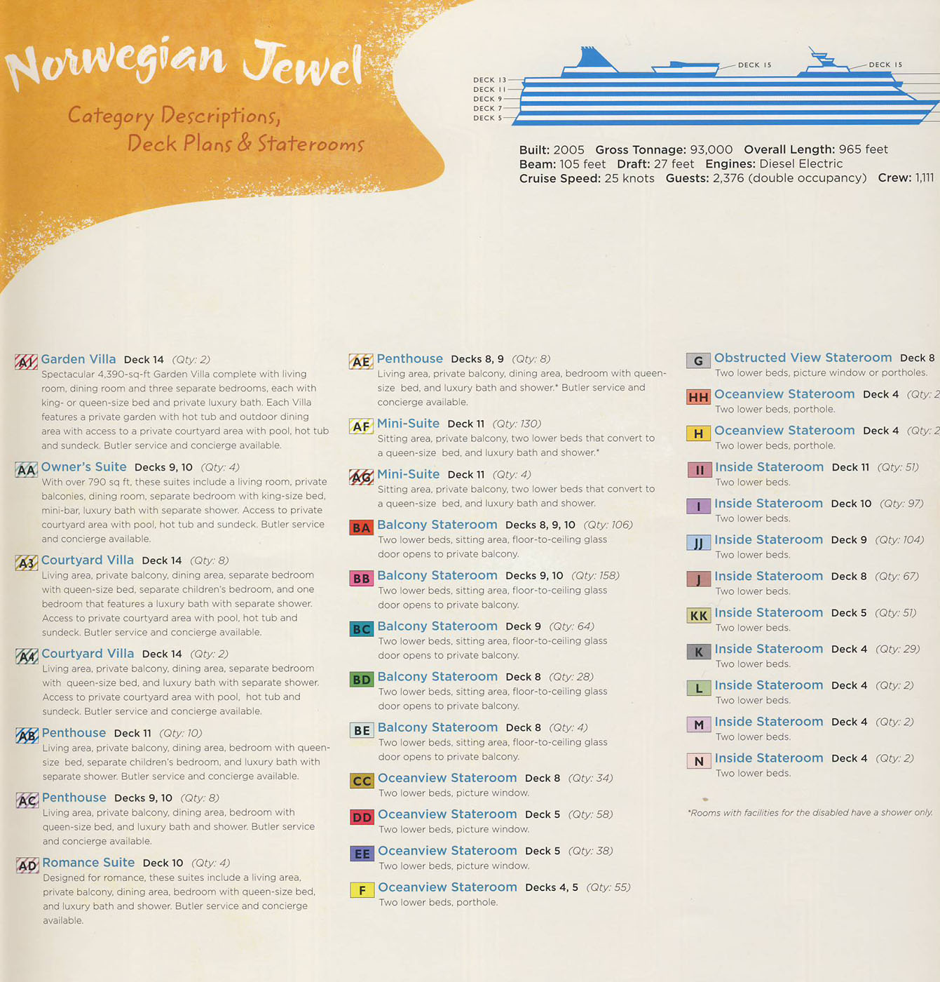 Norwegian Dawn Cruise Ship, 2018 and 2019 Norwegian Dawn ...